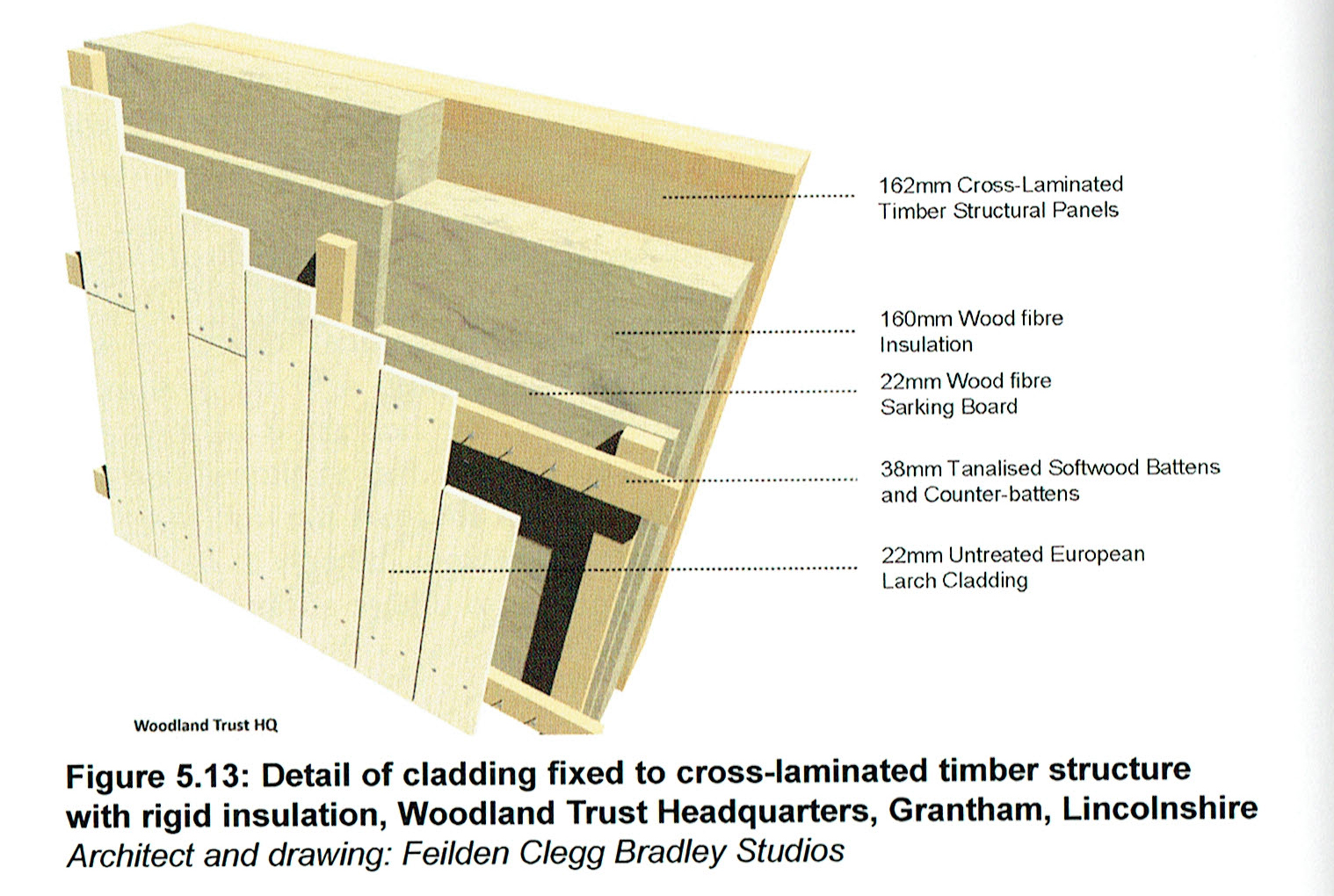 Wood Cladding Details : Timber frame build up buildhub
