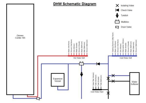 DHW Schematic.jpg