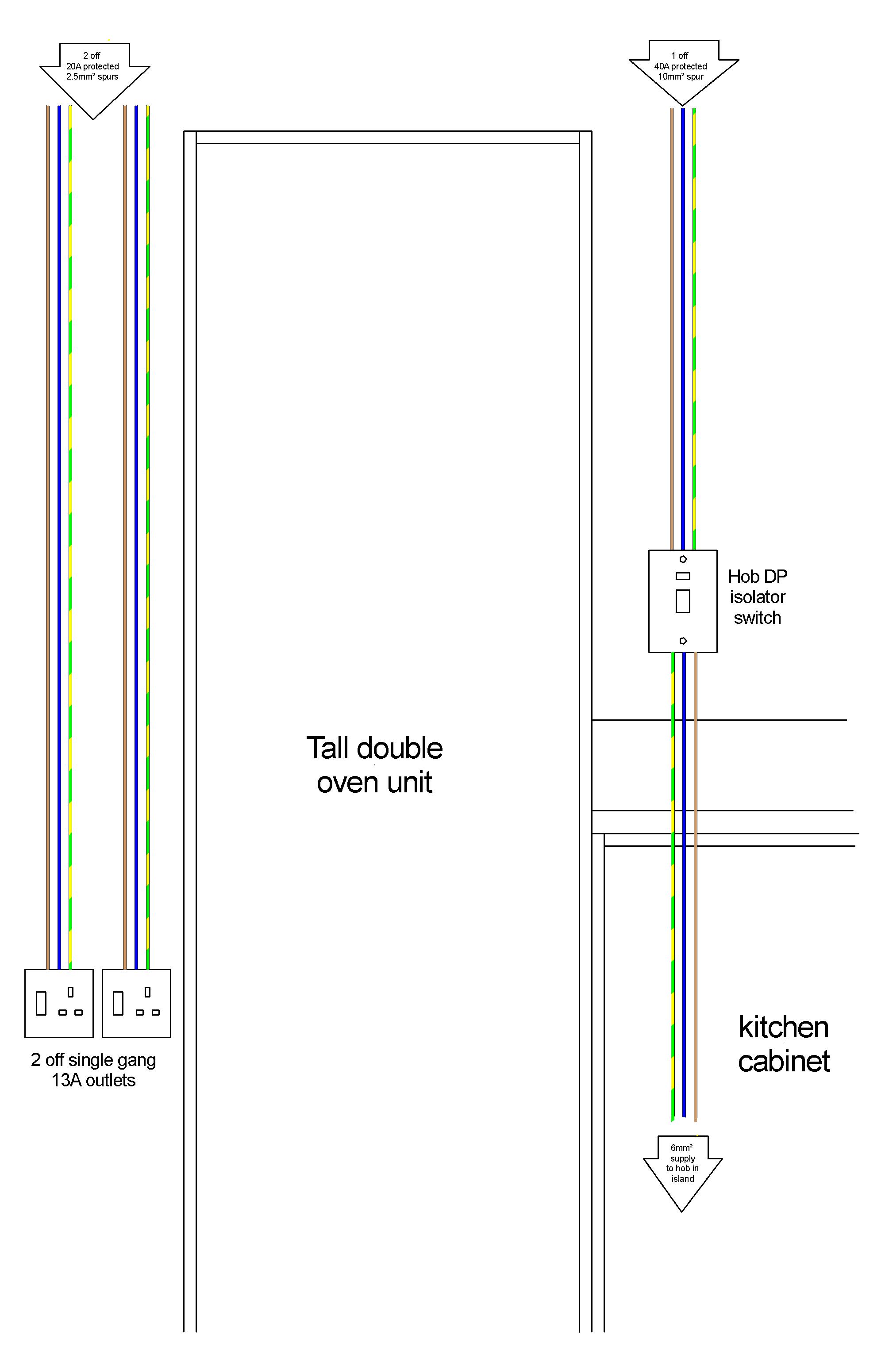 Isolation Switches Page 2 Electrics Kitchen Bathroom Wiring Regulations Cooker Switch 589dbddf0fbf9 Originalkitchenappliancewiringthumbe7929fcf215df20c9581d341b5c66130
