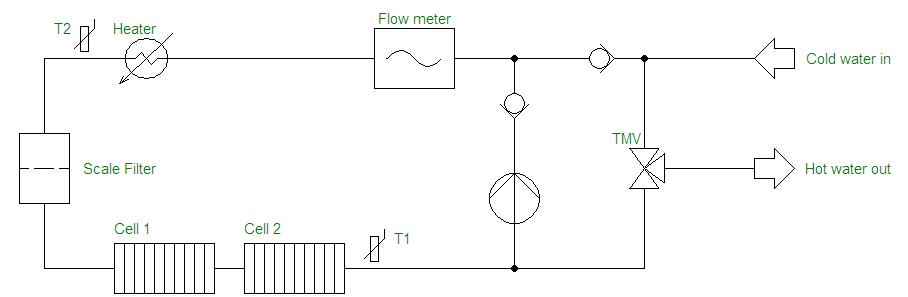 SimplifiedSunAmpSchematic.png.6f5e7fdd55e45dc8da1a484df11bec14.png