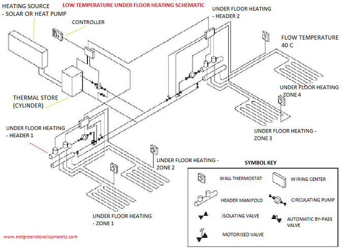 Underfloor Heating Wiring Diagram  bi Boiler on heat detector wiring diagram
