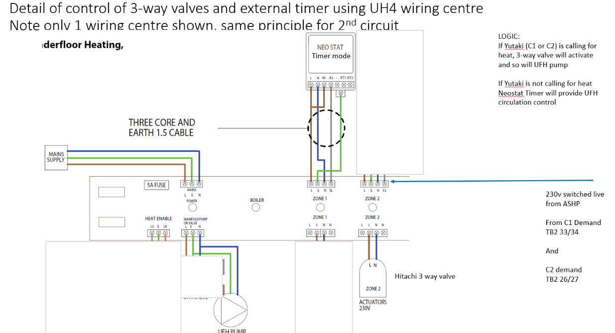 Heatmiser wiring centre diagram images