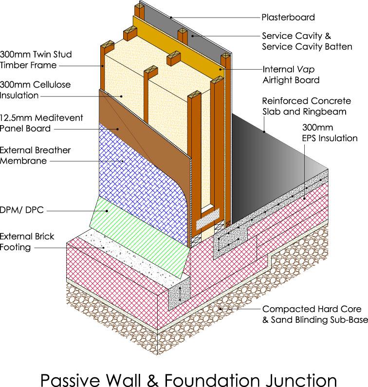 Passive Slab Questionable Heat Insulation Buildhub