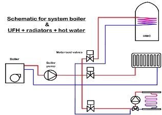 Dhw For Extension Boilers Amp Hot Water Tanks Buildhub