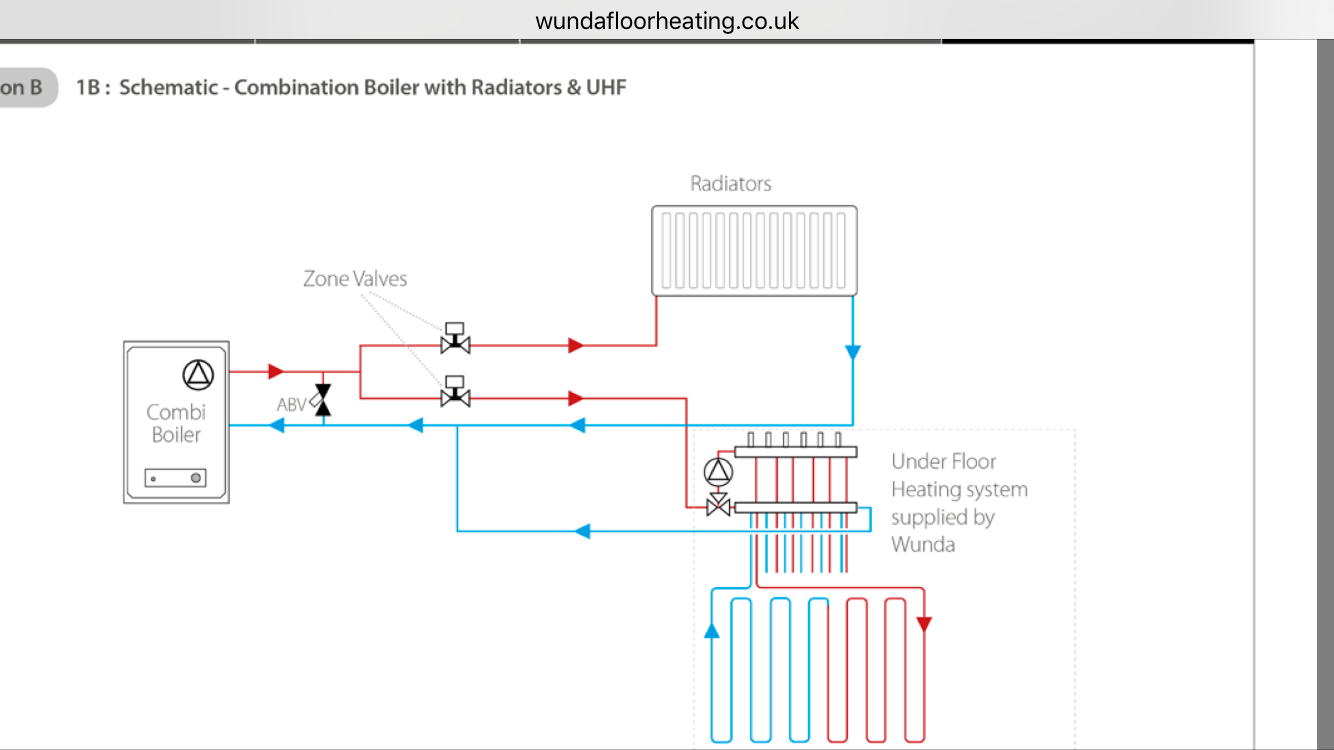 combi boiler with underfloor heating and radiators ufh and rads combi help - underfloor heating - buildhub.org.uk y plan wiring diagram with underfloor heating #2