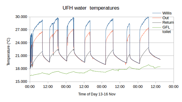 5a0dbd5c77170_UFLheating13-16Nov.png.198c5d9a778f2c4e8ff7204e2b48d447.png
