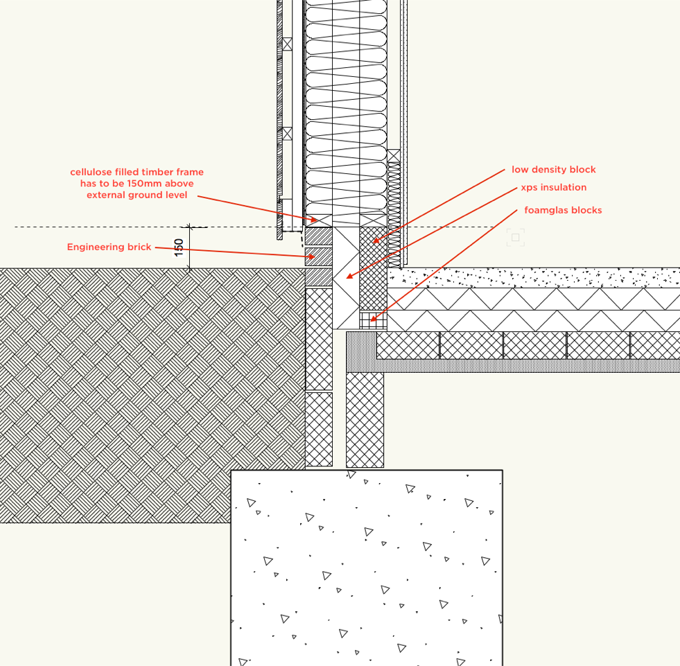 Ensuring a Thermal Bridge Free Footing - Foundations - BuildHub.org.uk