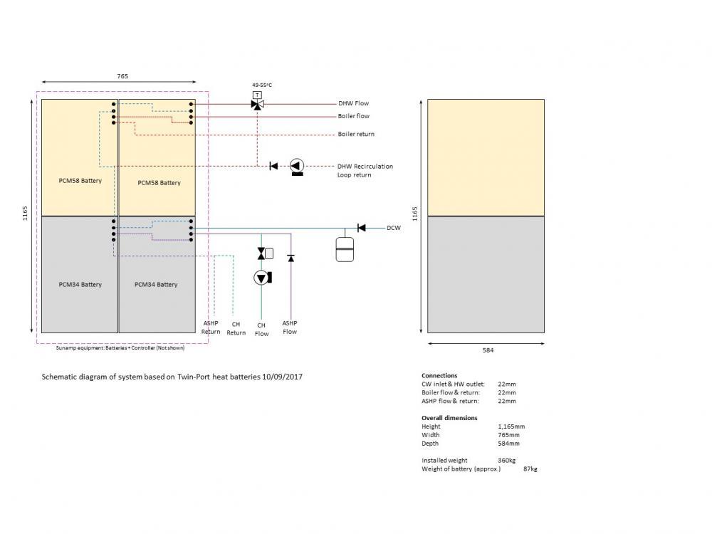 SunAmp-Stack-10-Sep.thumb.jpg.da933b21a049fbbfccfb6791182d7969.jpg.3fe8dee54d075482298742158e393084.jpg