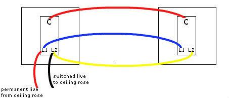 5a80216309ed9_twowaydiagramoldcolours.jpg.2d9a0454bc49364c10edb0e091b6fad6.jpg
