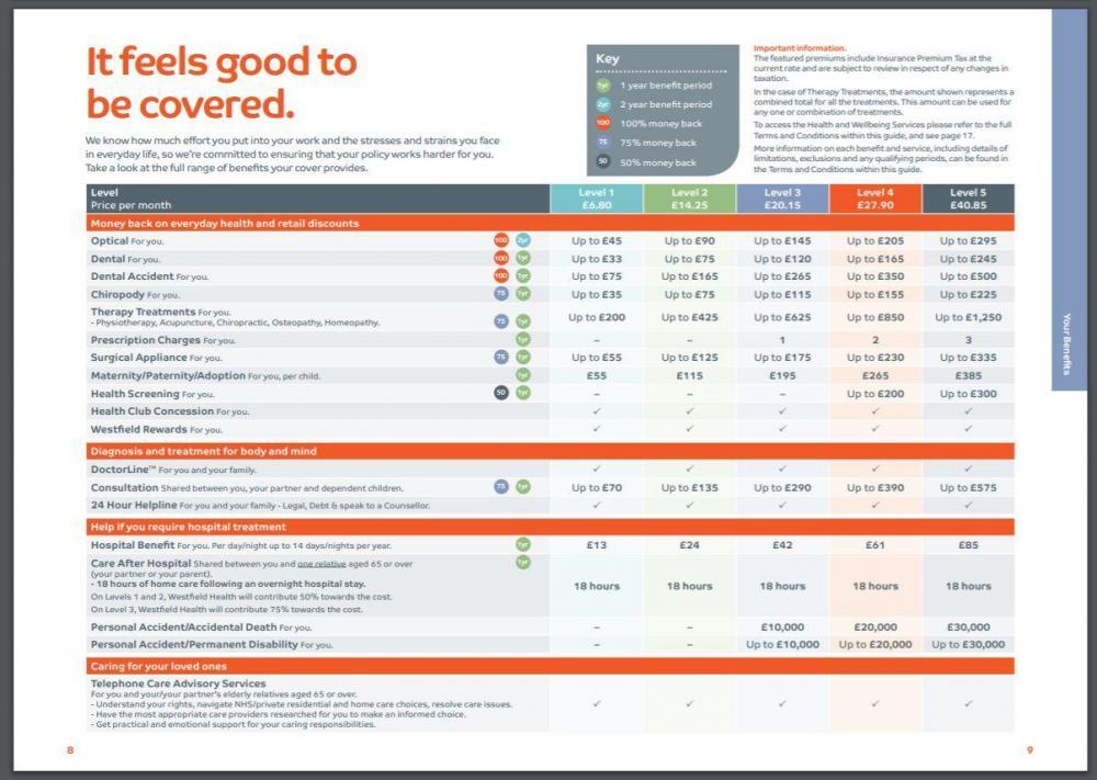 Health Cash Plans - General Self Build & DIY Discussion ...