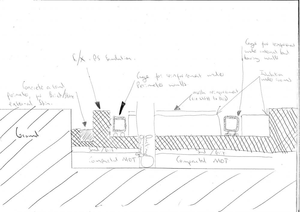 passive slab - is this sketch correct - foundations