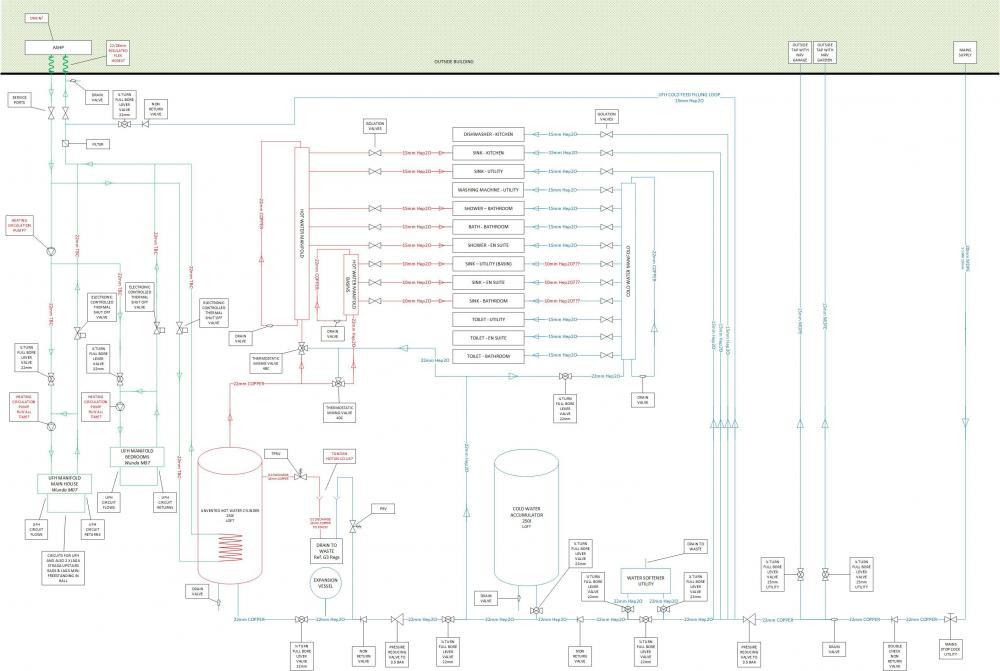 1248726986_Plumbing-Details.thumb.jpg.83cc719eb36be33de229a24bc5fcea41.jpg