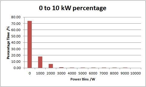 0 to 10kW J90.jpg
