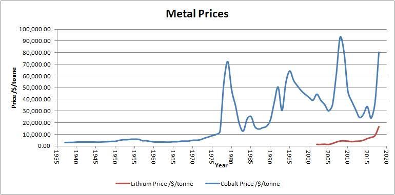 metal prices.jpg