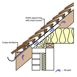 12-Open-eaves-with-ventilating-rafter-tray.jpg.58c36751324fd8a18b636bbee6dd8440.jpg