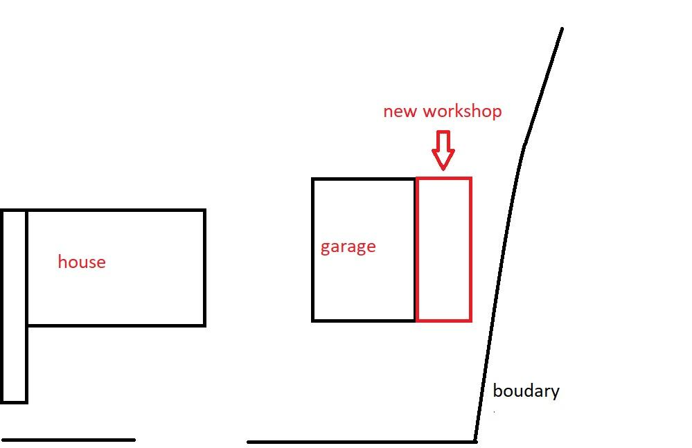Planning Required For Leanto Workshop Attached To Garage Planning Permission Buildhub Org Uk