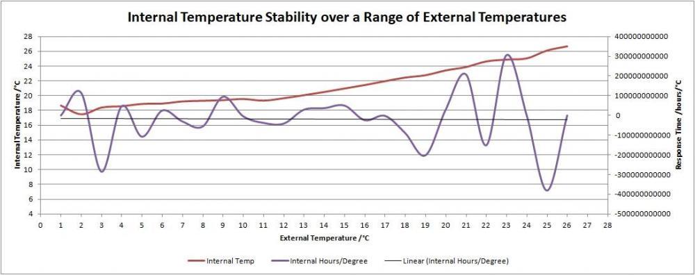 Temperature Stability JPG.jpg