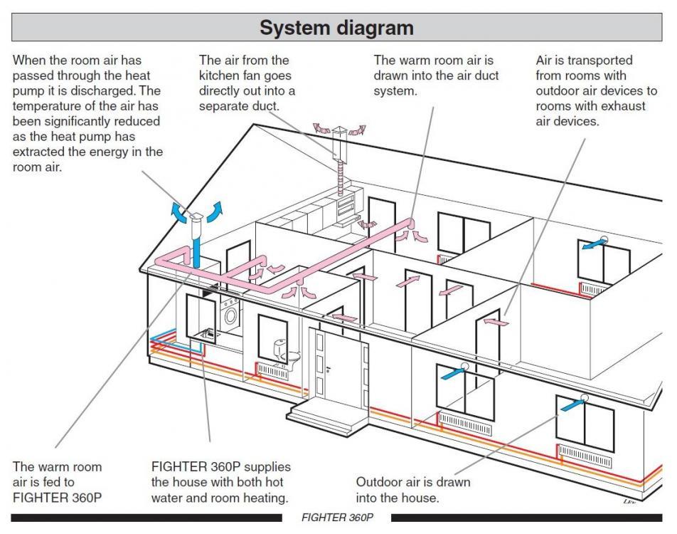 Fighter 360p system diagram.jpg